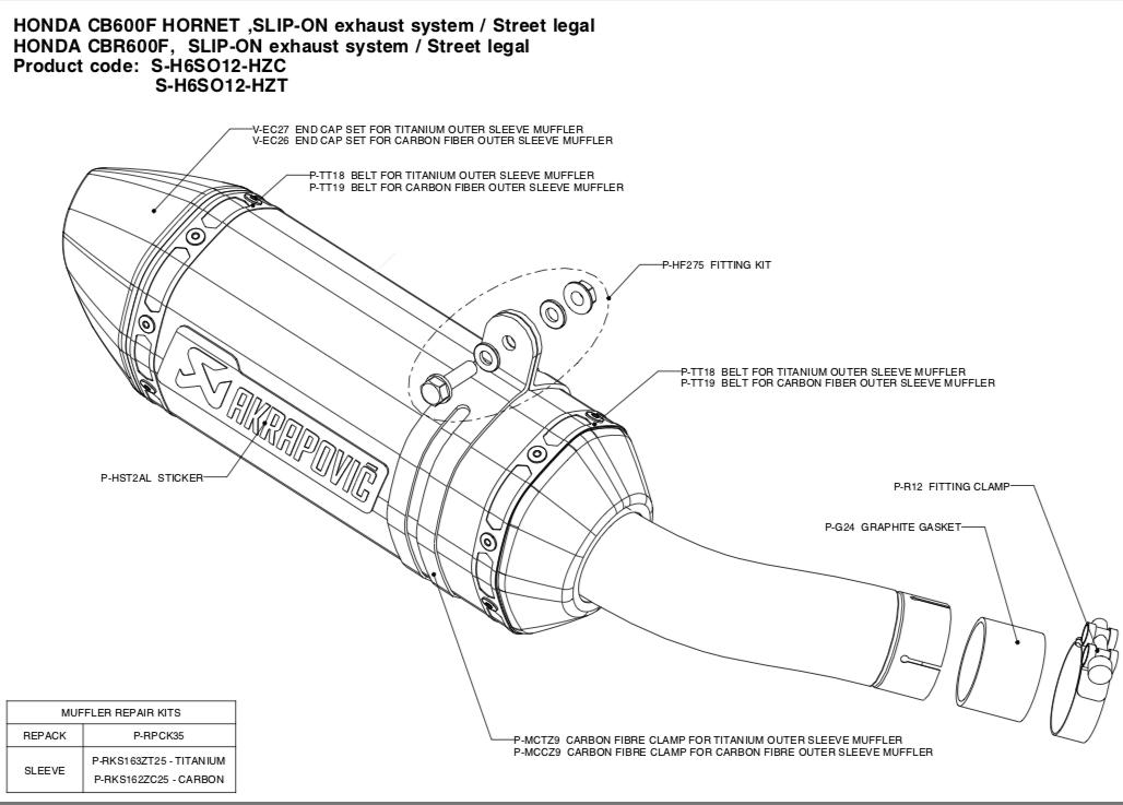 Akrapovic Slip-on Hexagonal Carbon Honda CBR 600 F 2007-2013 S-H6SO12-