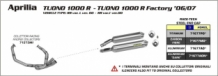 Arrow Race Tech Aluminium met RVS Endcap Set Aprilia RSV Tuono 1000 2004-2011